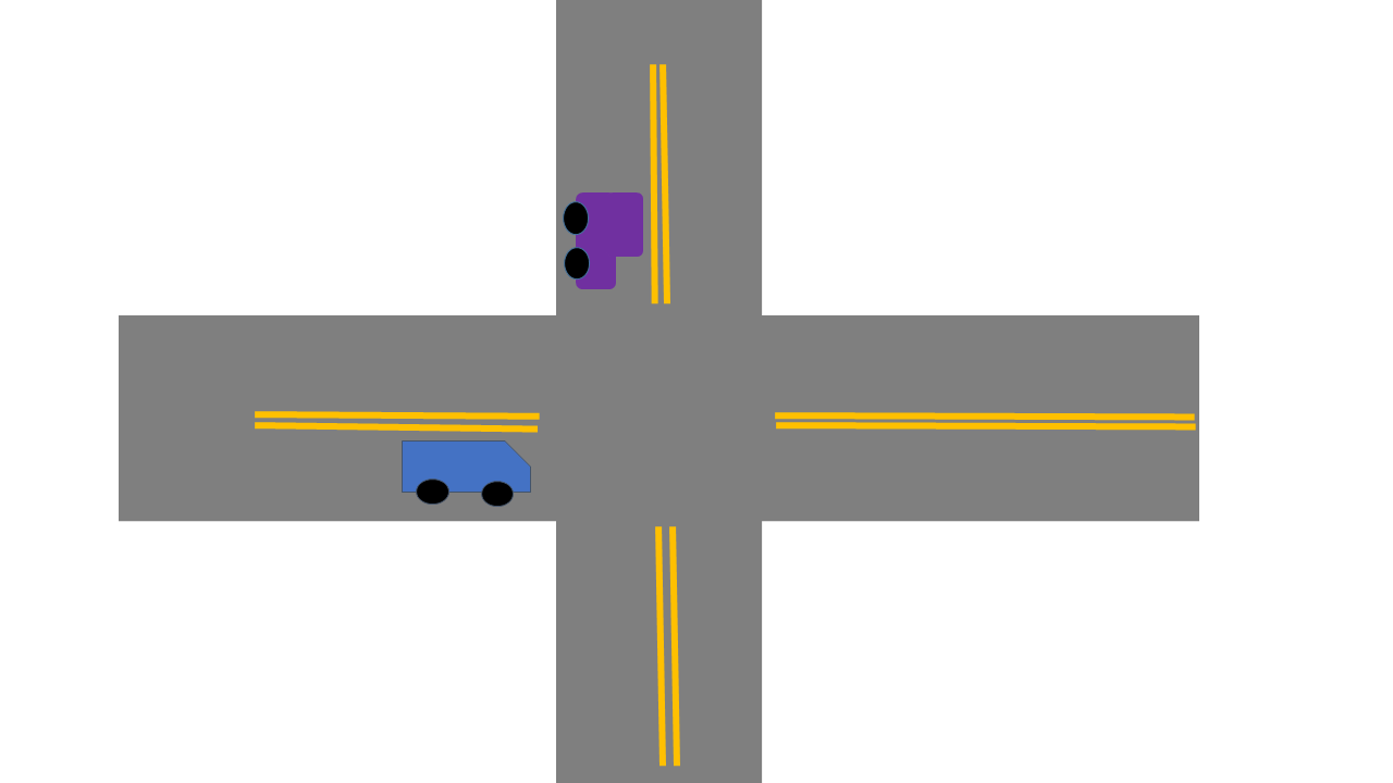 no-signals-intersection-first-example